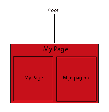 Root blog 3.png