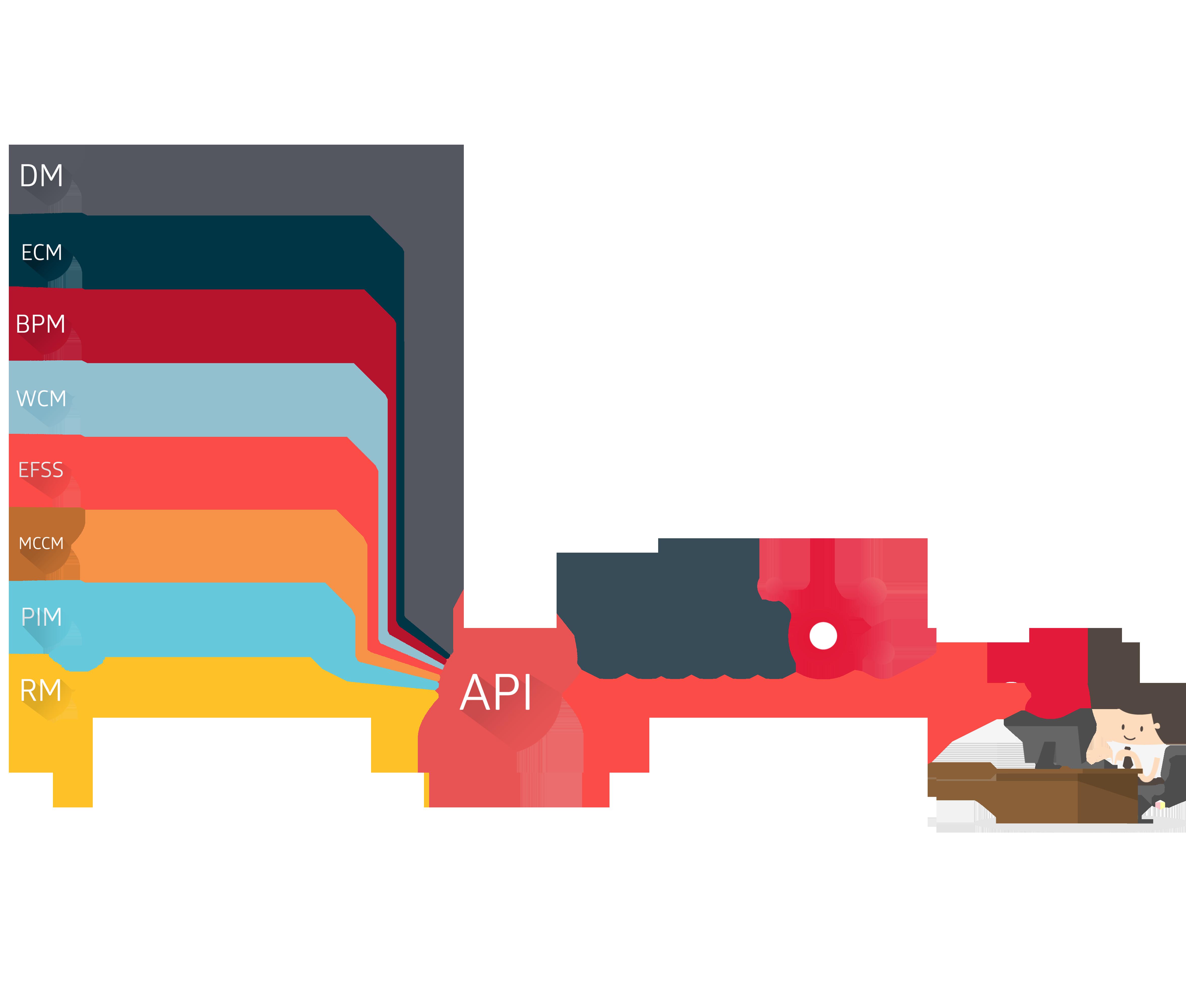 Animatie Xillio_schema