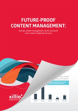 WP-future-proof-content-management-nl