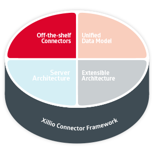 Connector to Framework