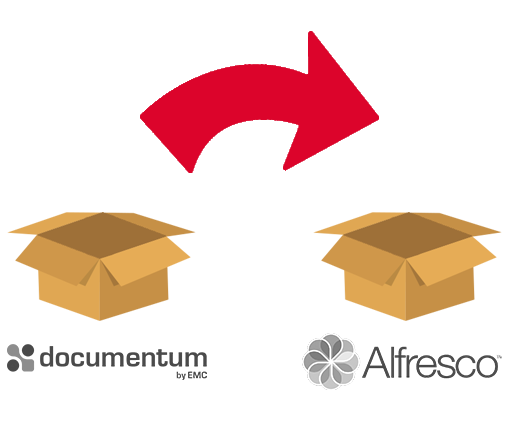 Migrate from documentum to alfresco
