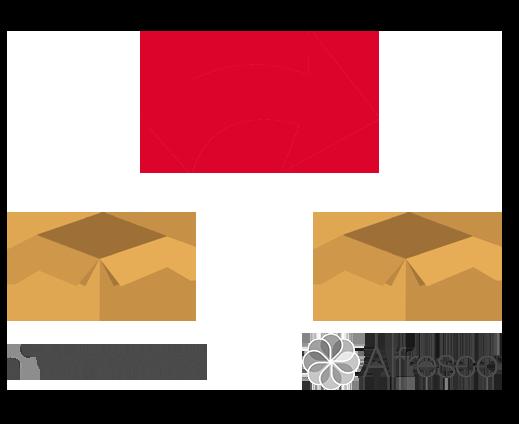 migreren van documentum naar Alfresco