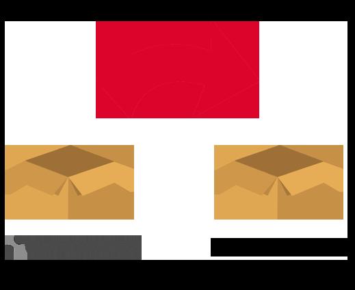 Migratie documentum naar OpenText