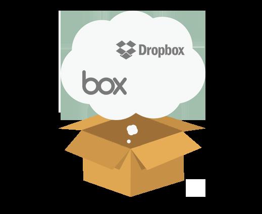 Dropbox en Box content migratie en integratie