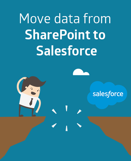 Move data from SharePoint to Salesforce