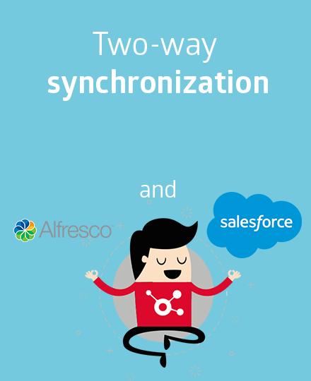 Synchronization between Alfresco and Salesforce