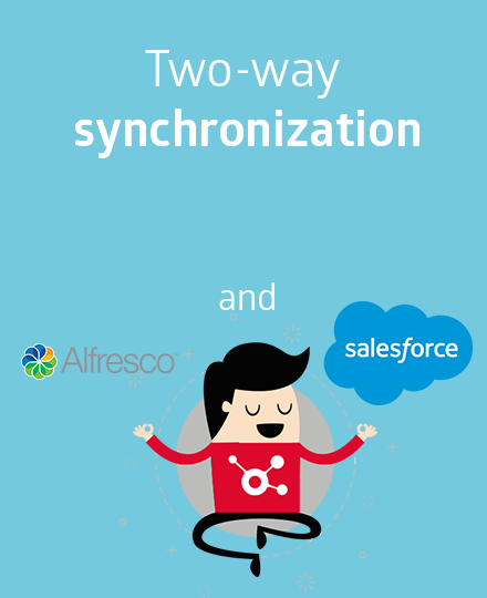Sync content Alfresco and Salesforce
