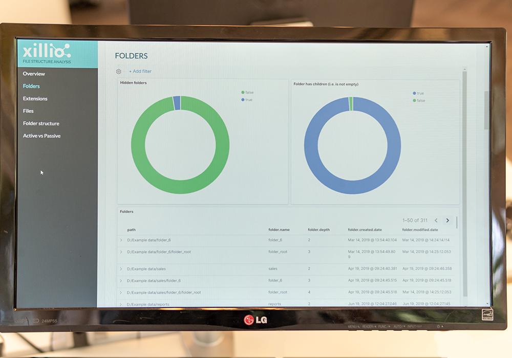 Analyze all folders on network drive